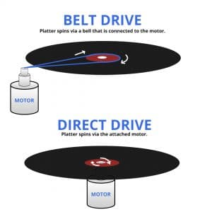 Belt Drive vs Direct Drive on Record Players