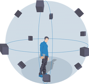 Illustration of man inside ambisonic 3d sound environment